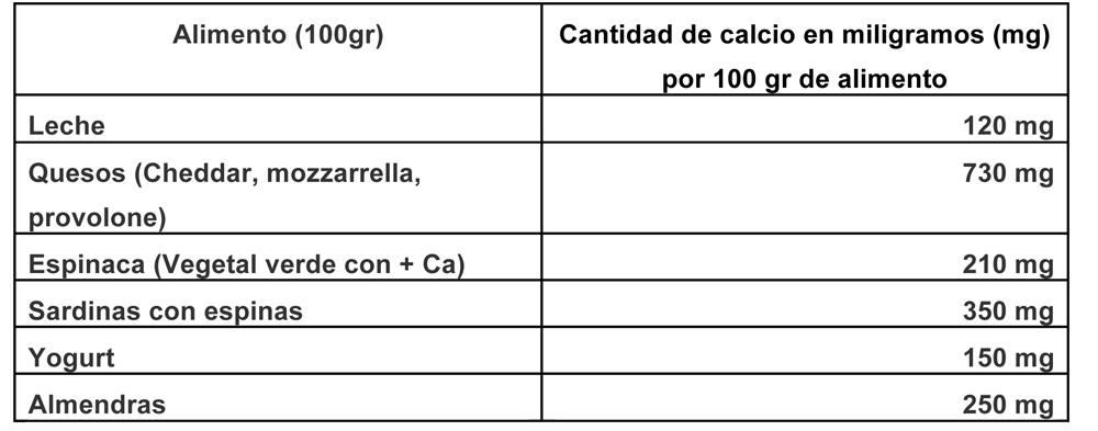 dieta semanal para el acido urico valor del acido urico en el embarazo