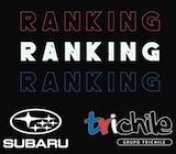 Ranking Trichile